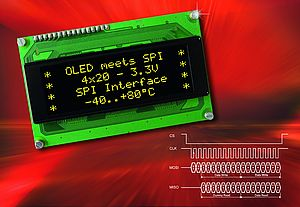 OLED displays with SPI